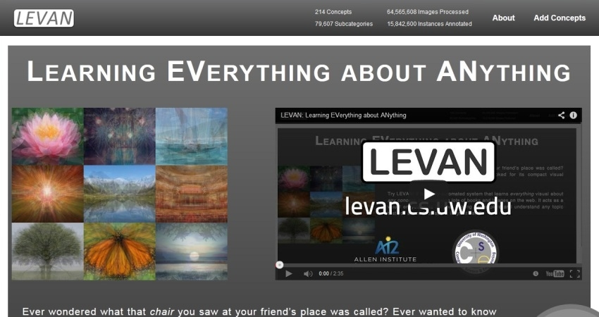 TEHNOLOGIJE: LEVAN – Learning Everything about Anything
