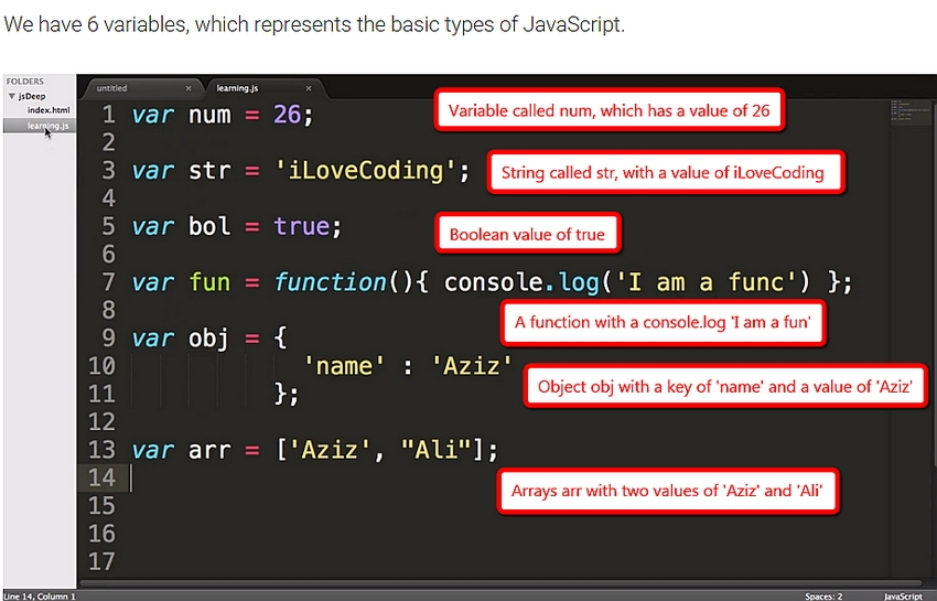 NET: iLoveCoding - naučite Javascript uz video lekcije